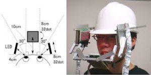 AugmentedVectionSchematics